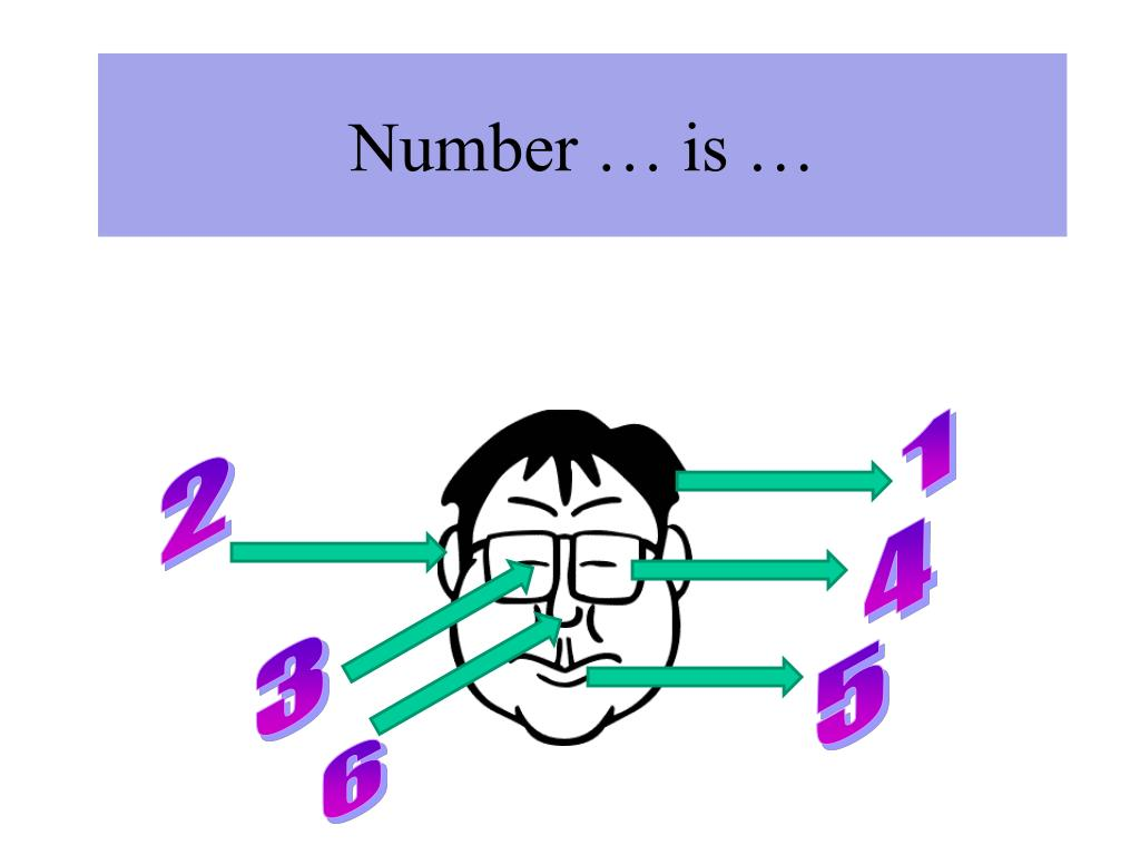 Number … is …