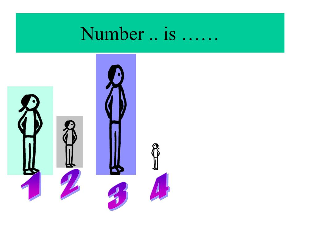 Number .. is ……