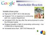 shareholder reaction