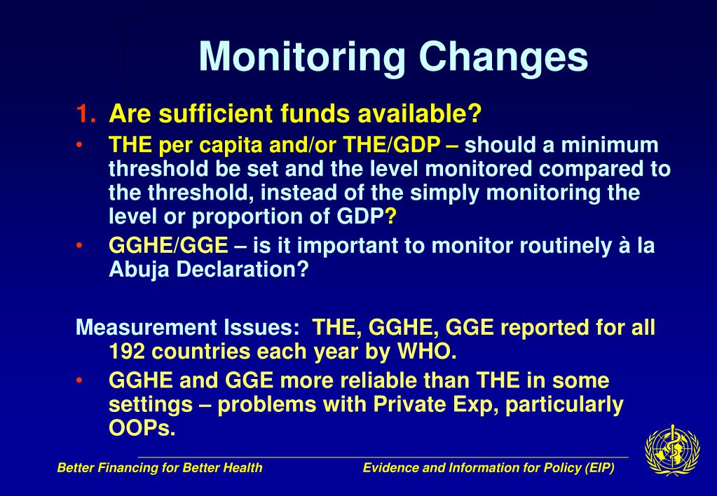 Monitoring Changes