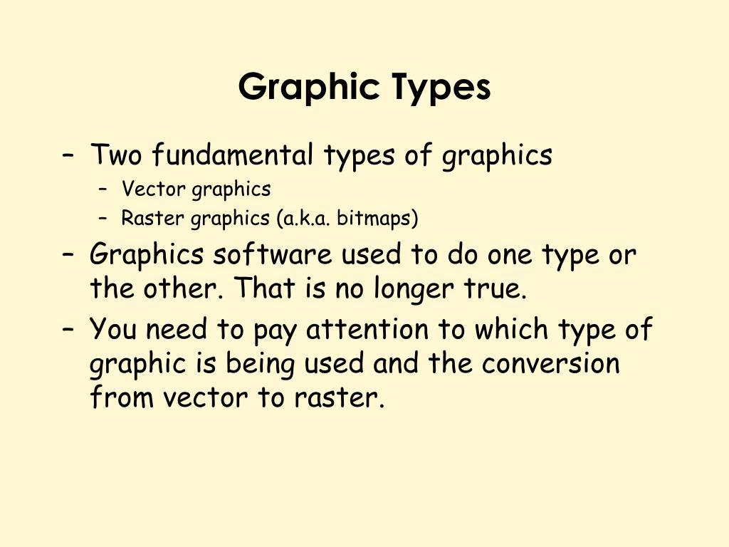 Graphic Types
