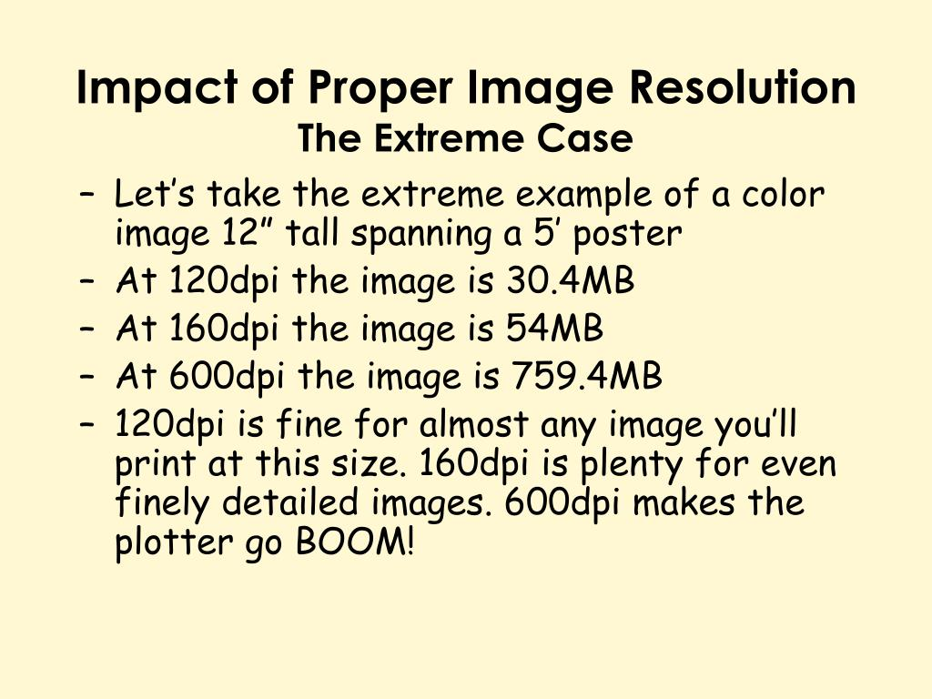 Impact of Proper Image Resolution