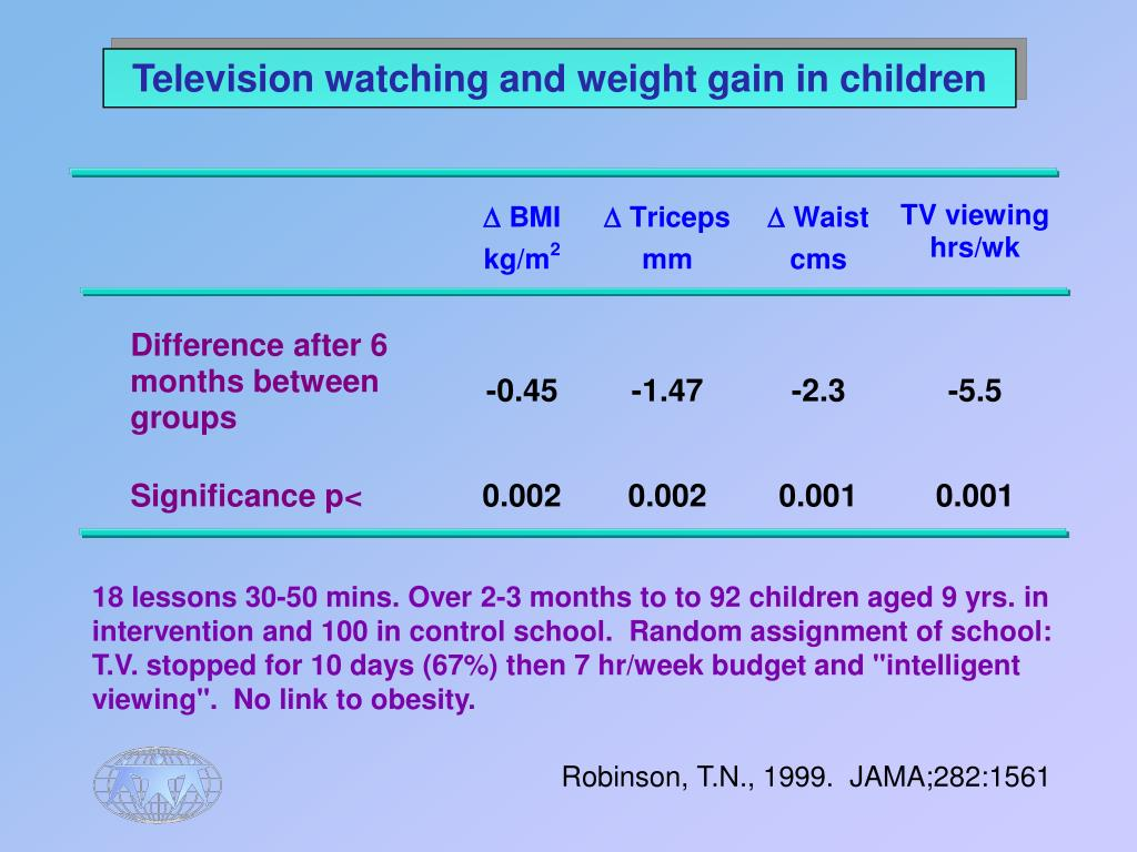 Television watching and weight gain in children