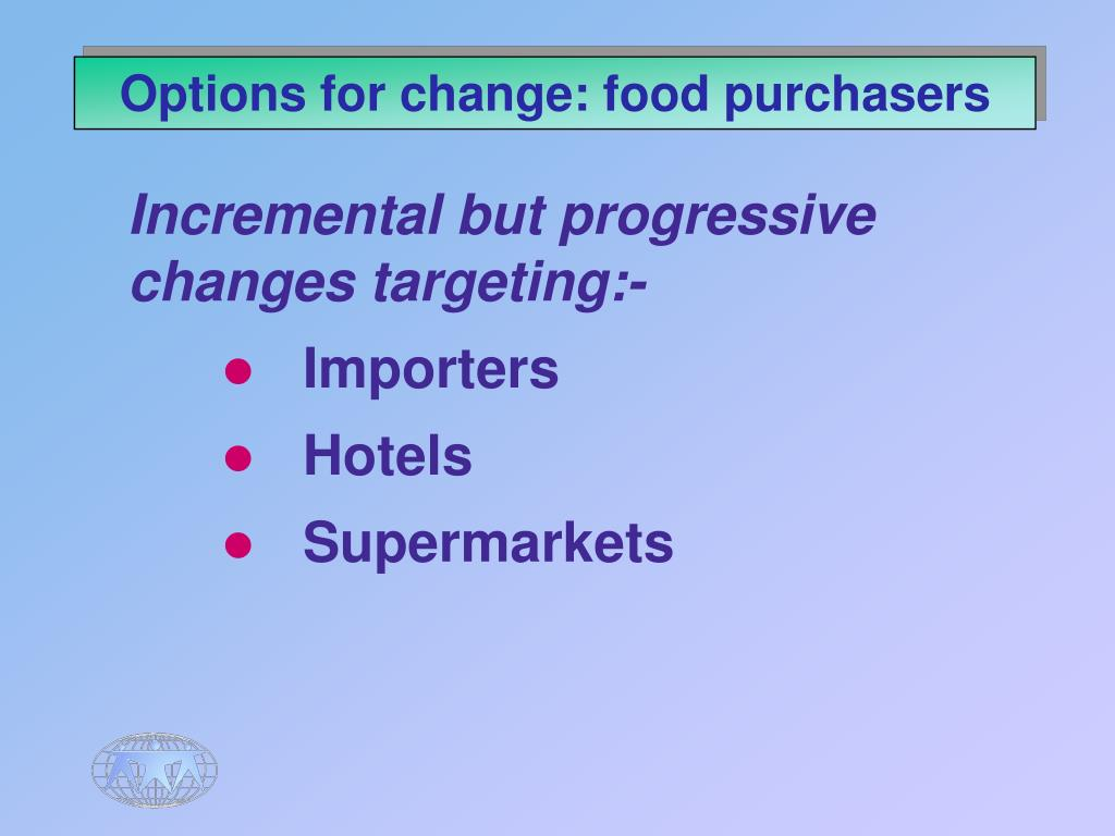 Options for change: food purchasers