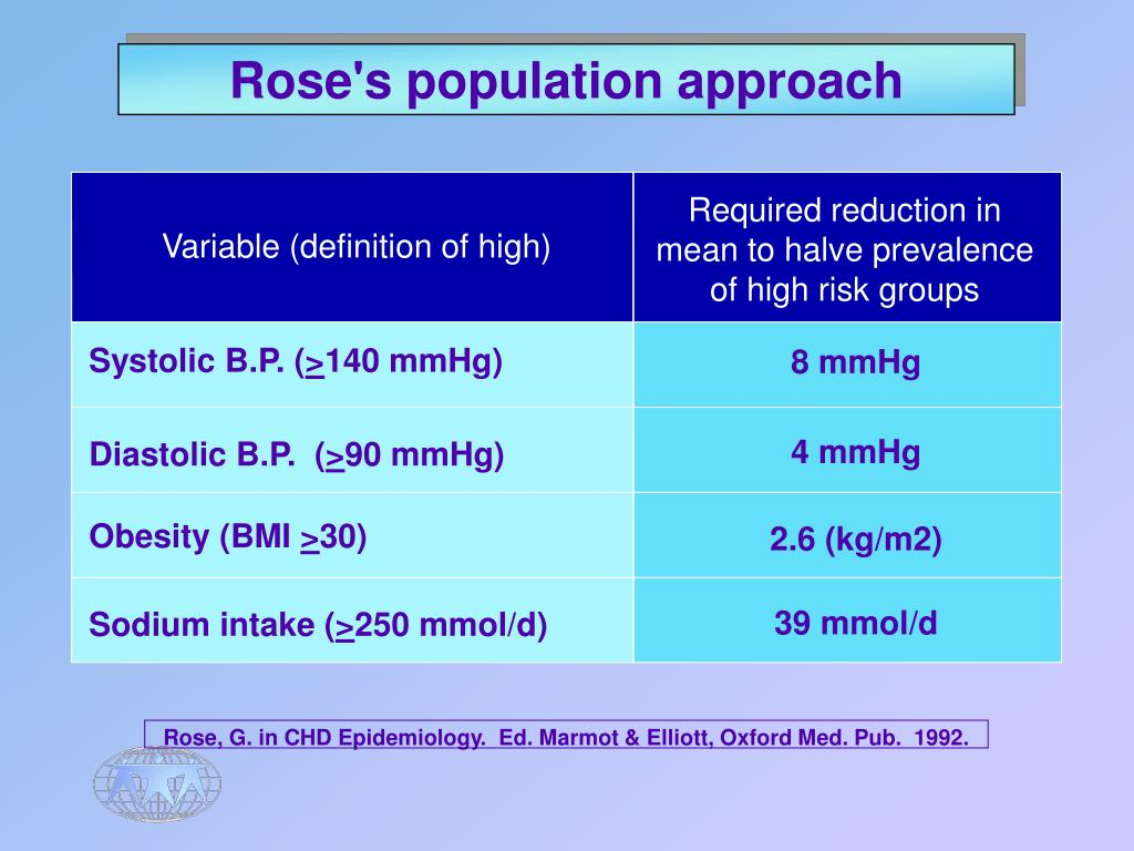 Rose's population approach