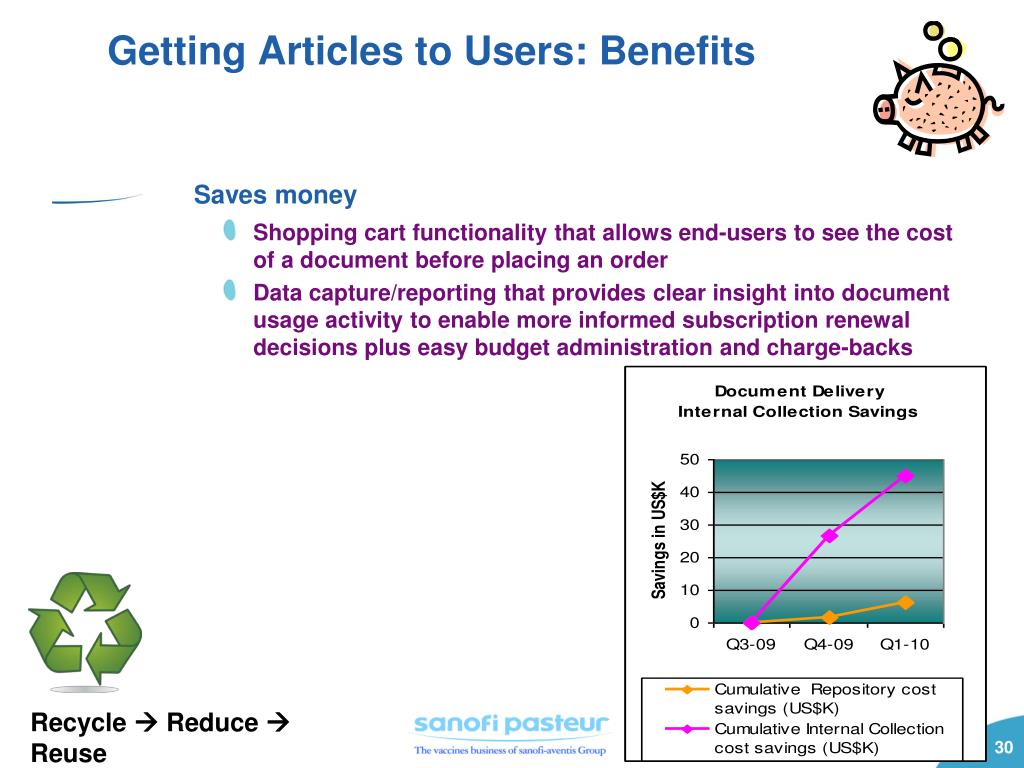 Getting Articles to Users: Benefits