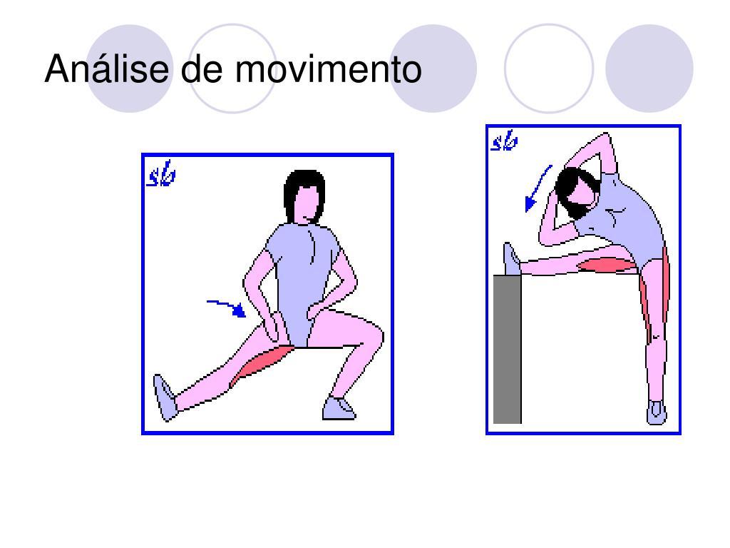 Análise de movimento