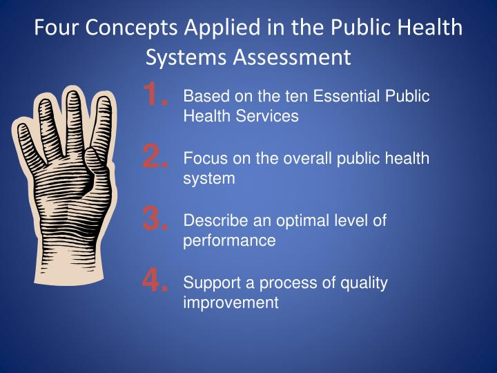Four concepts applied in the public health systems assessment