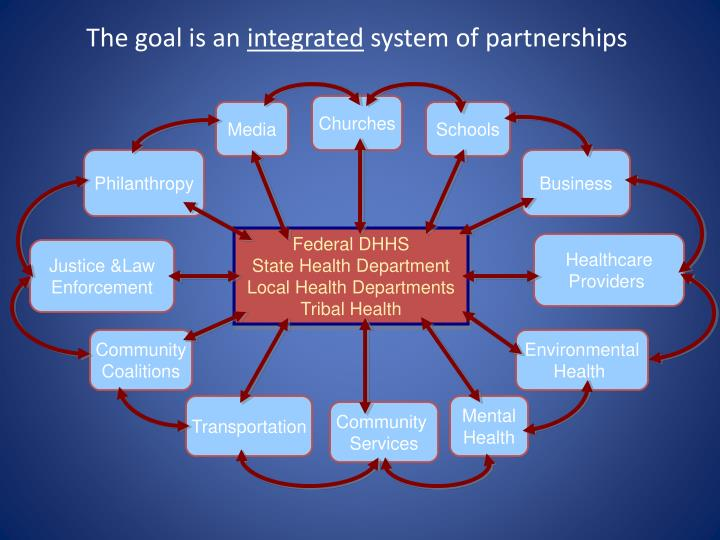 The goal is an integrated system of partnerships