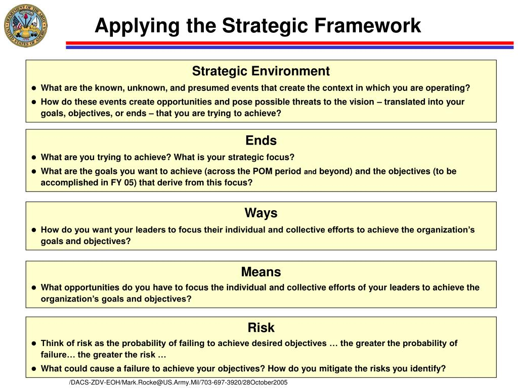 Applying the Strategic Framework