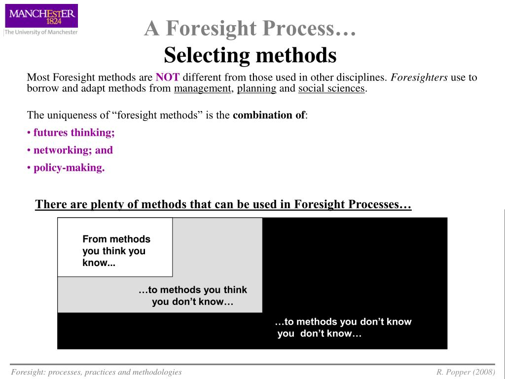 A Foresight Process…