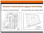 excavator forwarder shovel logging or hoe chucking20