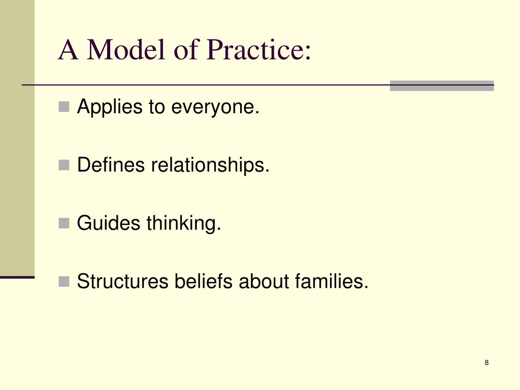 A Model of Practice: