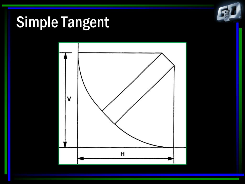 Simple Tangent