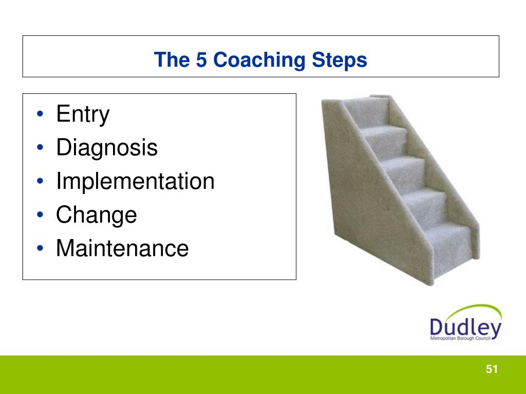 The 5 Coaching Steps