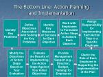 the bottom line action planning and implementation
