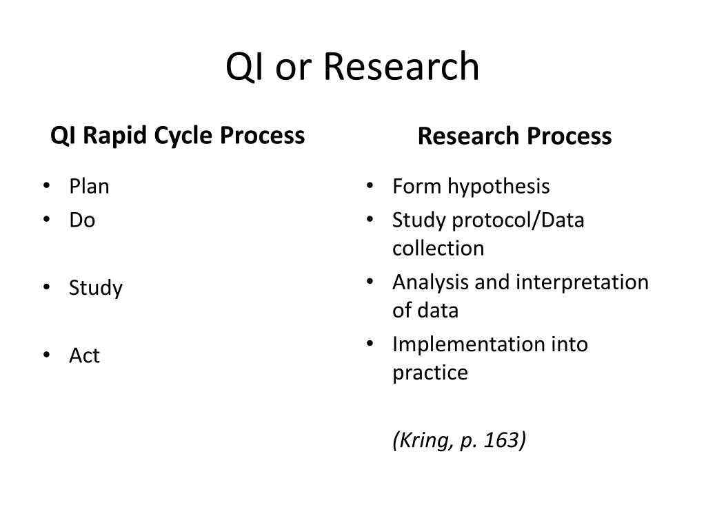 QI or Research