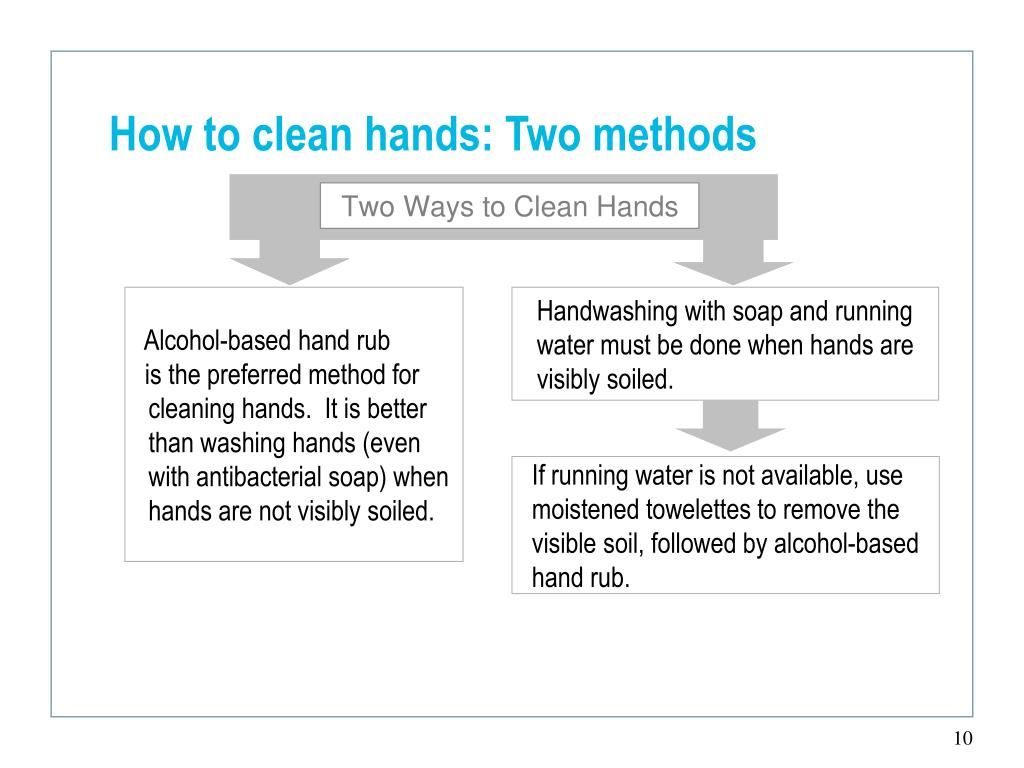 How to clean hands: Two methods