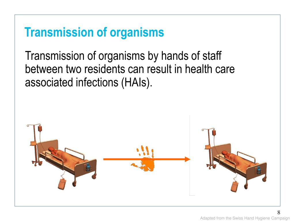 Transmission of organisms