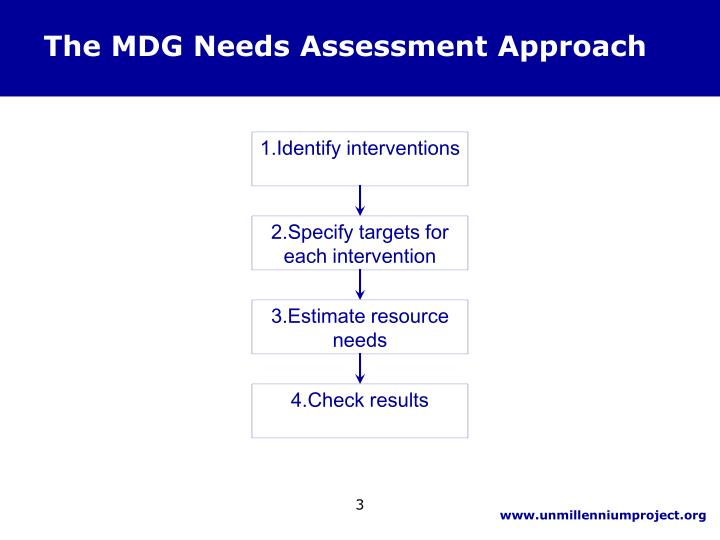 The mdg needs assessment approach3