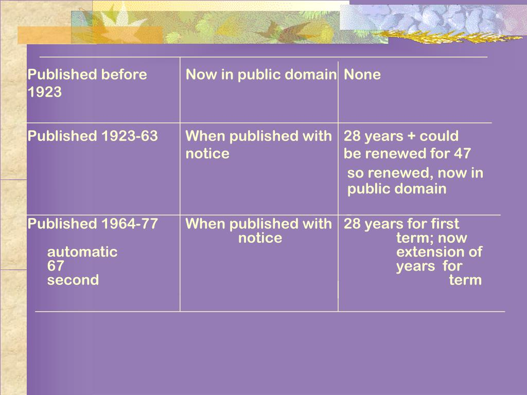 Published beforeNow in public domainNone