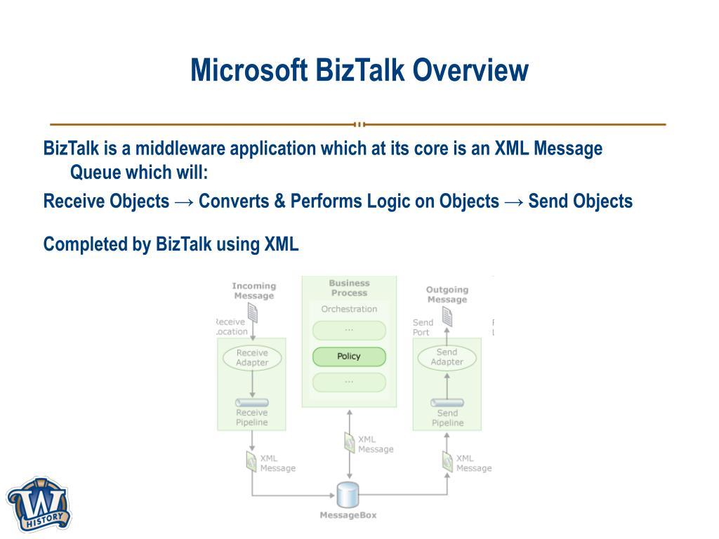 Microsoft BizTalk Overview