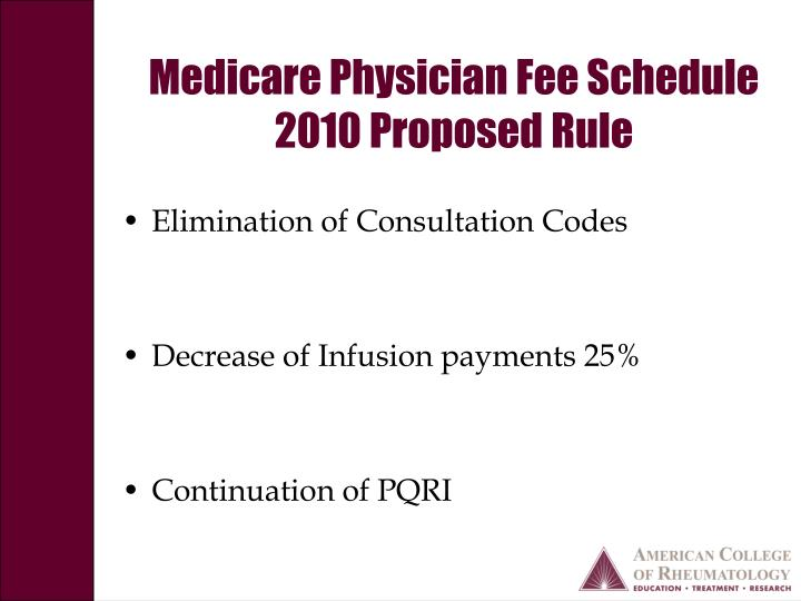 Medicare physician fee schedule 2010 proposed rule