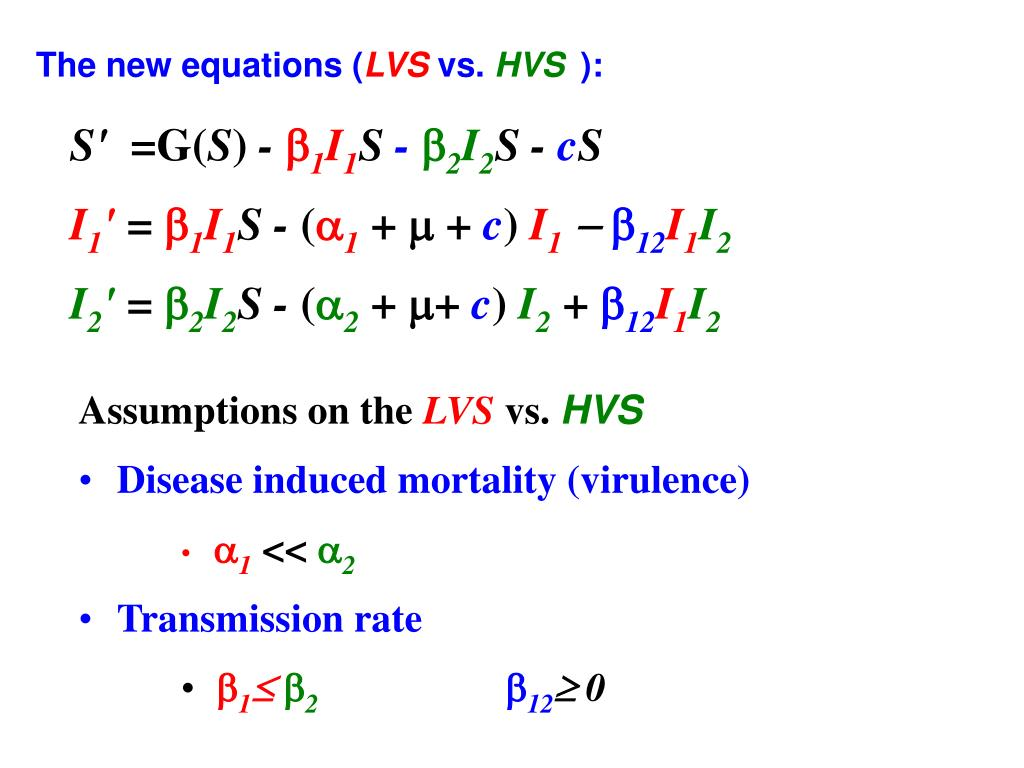 The new equations (