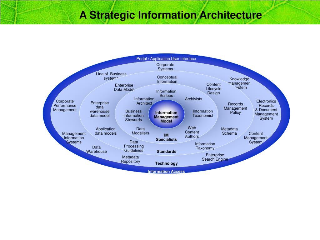 Portal / Application User Interface