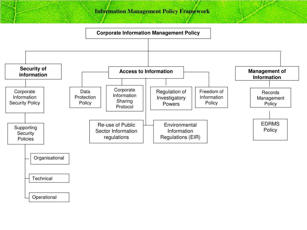 Information Management Policy Framework