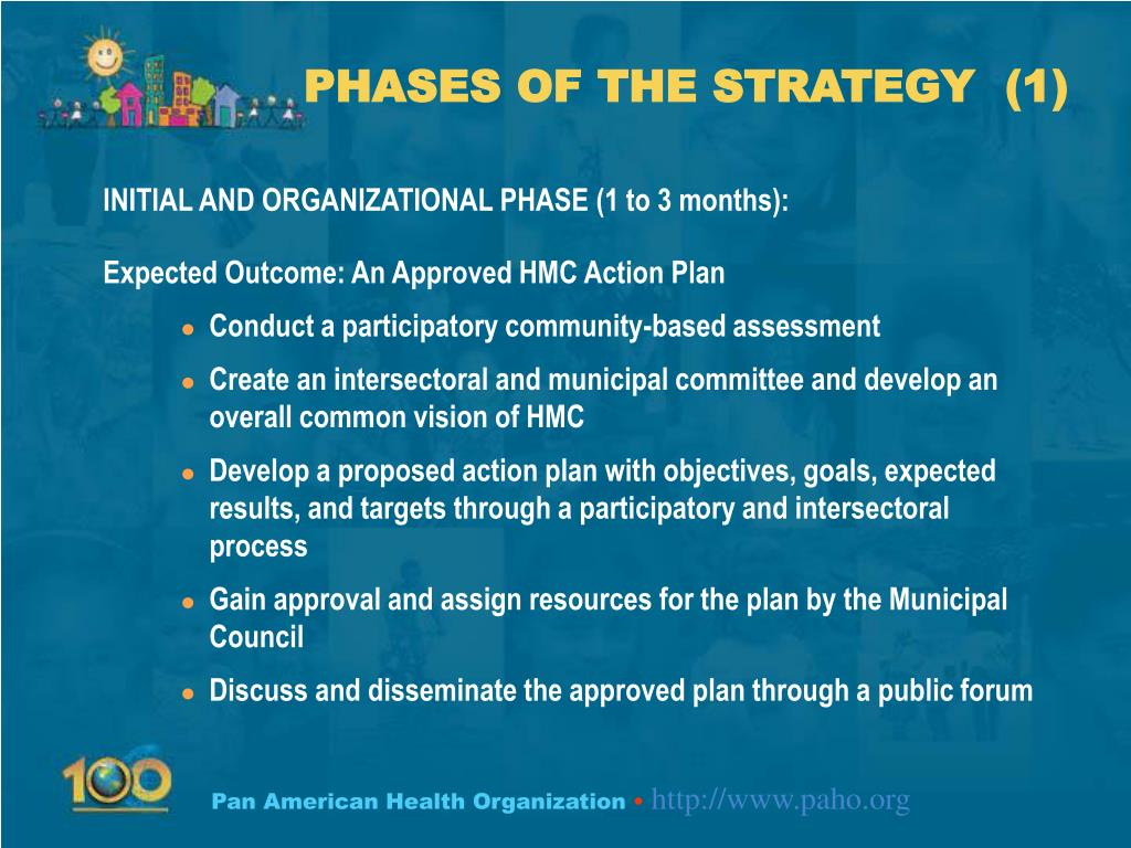 PHASES OF THE STRATEGY  (1)