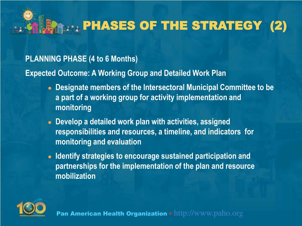 PHASES OF THE STRATEGY  (2)