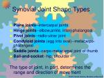 synovial joint shape types