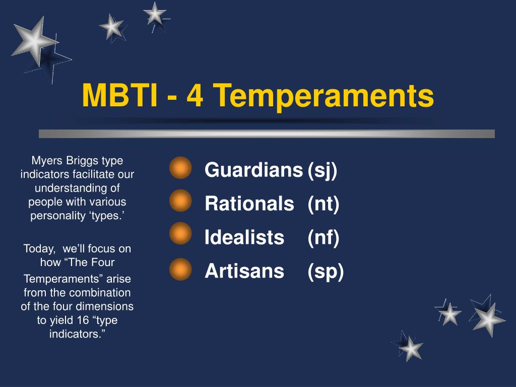 Myers Briggs type indicators facilitate our understanding of people with various personality 'types.'
