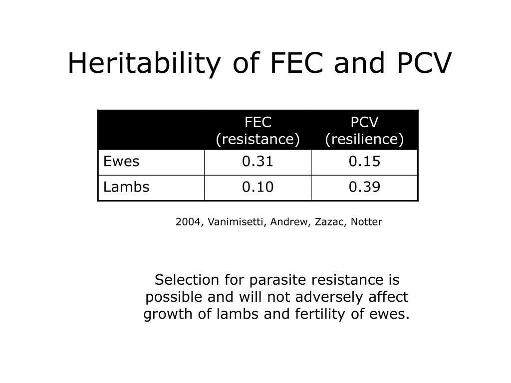 Heritability of FEC and PCV