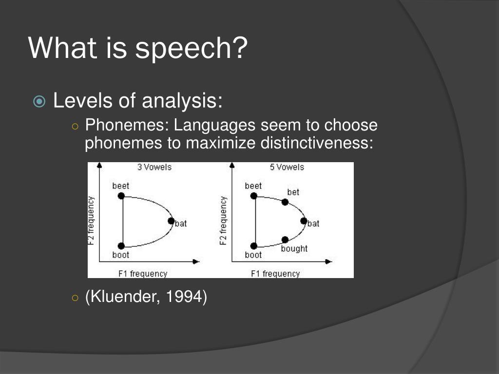What is speech?