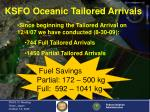 ksfo oceanic tailored arrivals