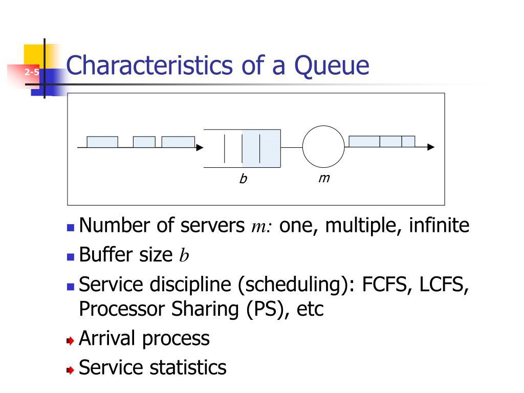 Characteristics of a Queue