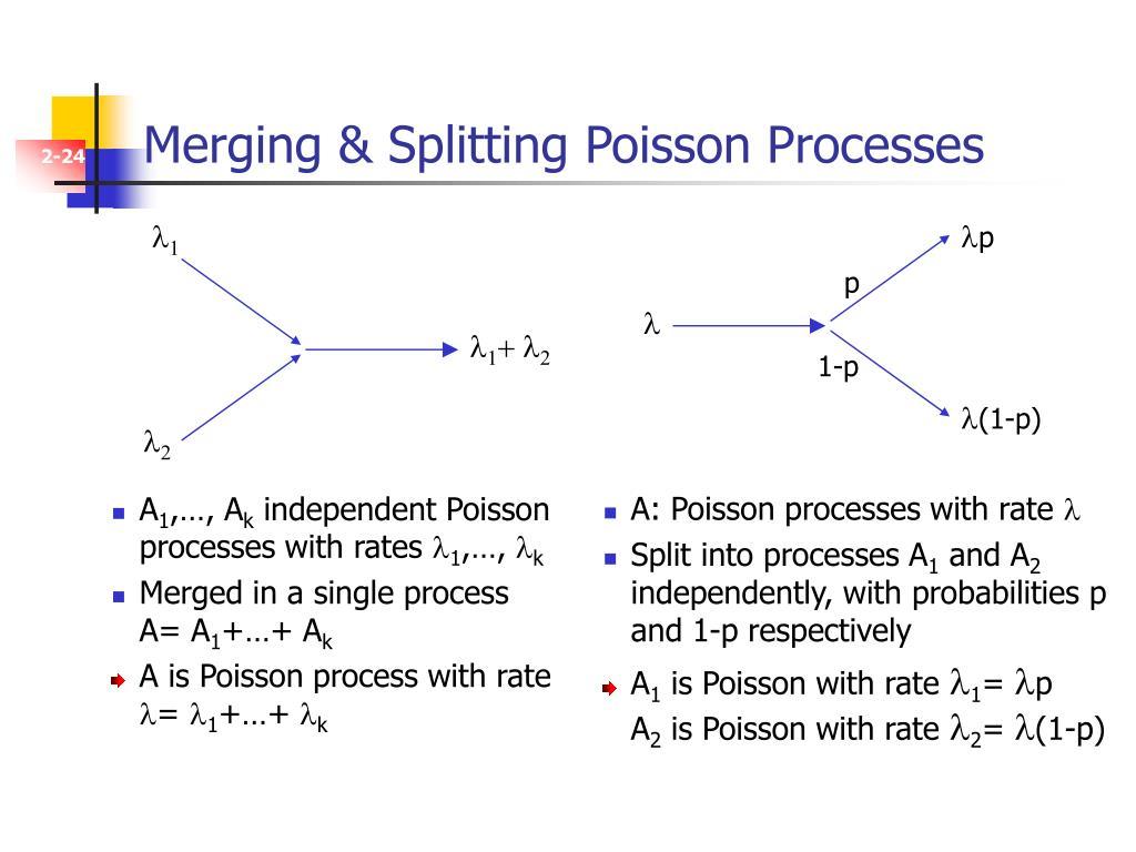 Merging & Splitting Poisson Processes