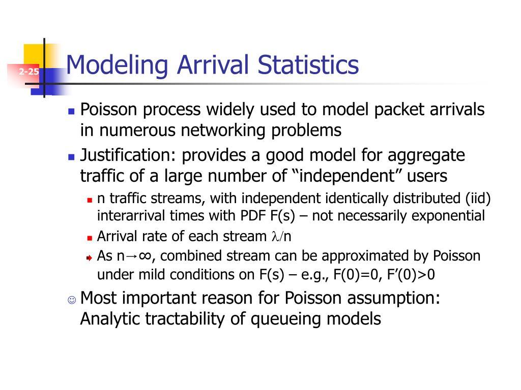 Modeling Arrival Statistics
