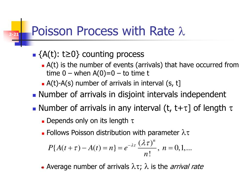 Poisson Process with Rate