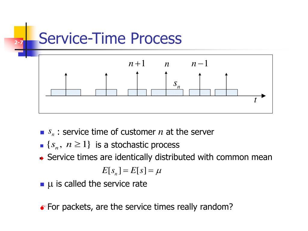 Service-Time Process