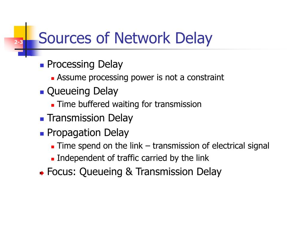 Sources of Network Delay