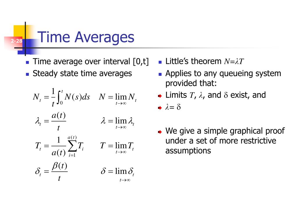 Time average over interval [0,t]
