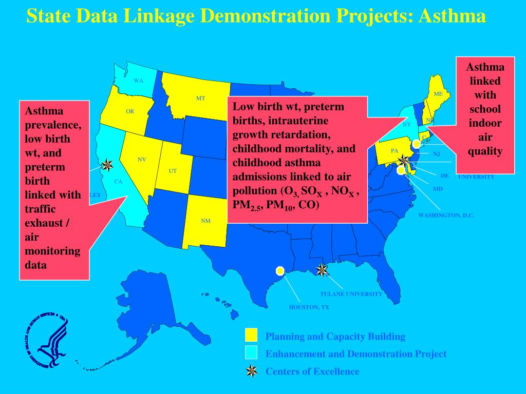 State Data Linkage Demonstration Projects: Asthma