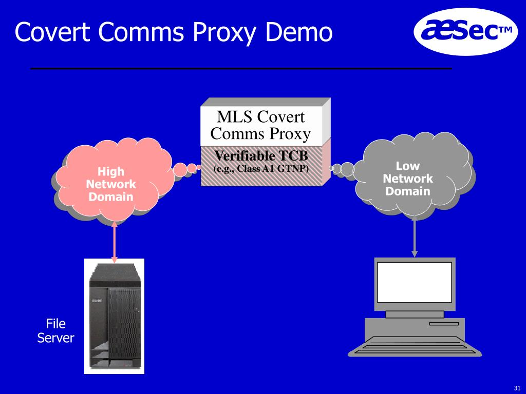 Covert Comms Proxy Demo