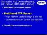 illustrative mls demonstrations at uno on cots gtnp kernel29