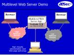 multilevel web server demo