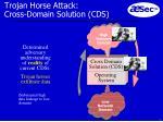 trojan horse attack cross domain solution cds