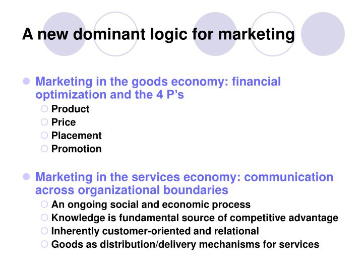 A new dominant logic for marketing
